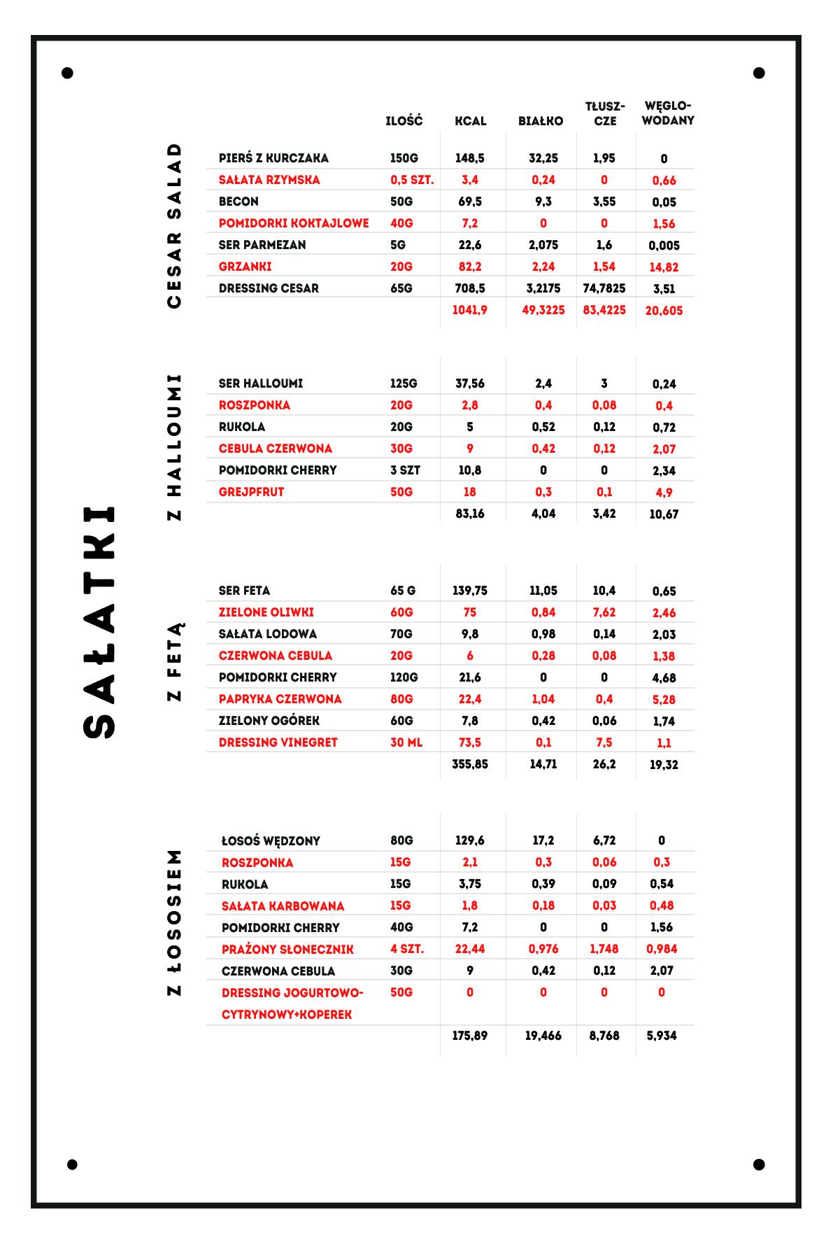 Sałatki - tabela kaloryczna - Zdrowa Krowa