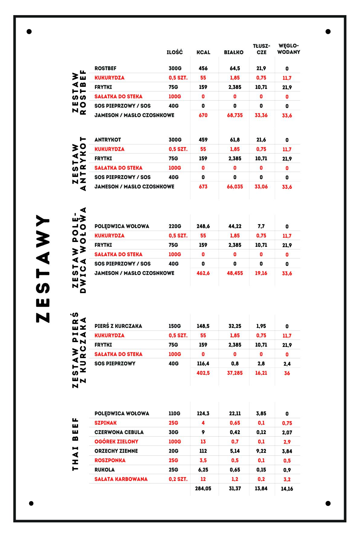 Zestawy - tabela kaloryczna - Zdrowa Krowa